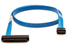 HP Dbl Mini SAS Y 36in Cable Assy
